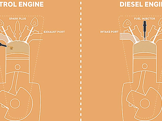 Take Four Minutes Out Of Your Day To Brush Up On The Difference Between Diesel And Gas Engines