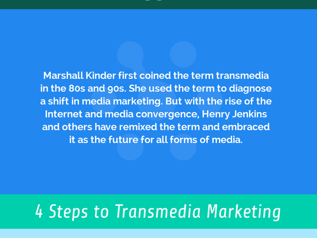 The 4 Steps for Transmedia Marketing [Infographic]