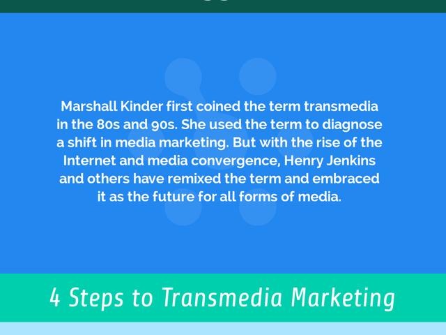 De fyra stegen för Transmedia Marketing [Infographic]
