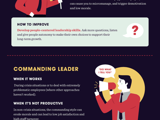 This Flowchart Helps You Find Your Leadership Style