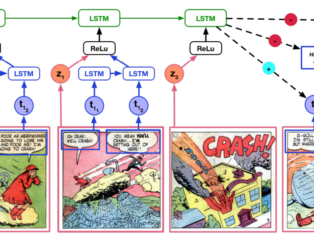 Descubren un lenguaje que la inteligencia artificial es incapaz de entender: los cómics
