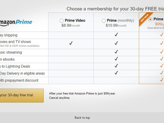 Amazon Adds Monthly Prime Subscriptions Including $8.99 For Video Only