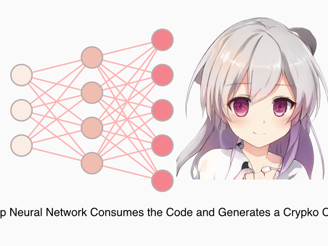 Artificial Intelligence Gets Good At Creating Anime Girls