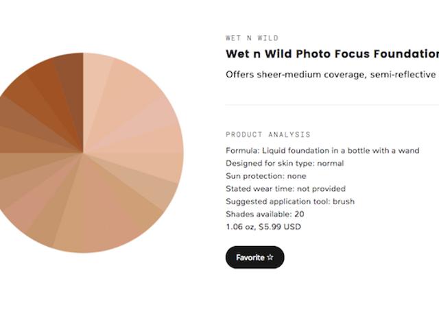 Pigmentbestand is een gigantische database die u helpt de perfecte basis te vinden