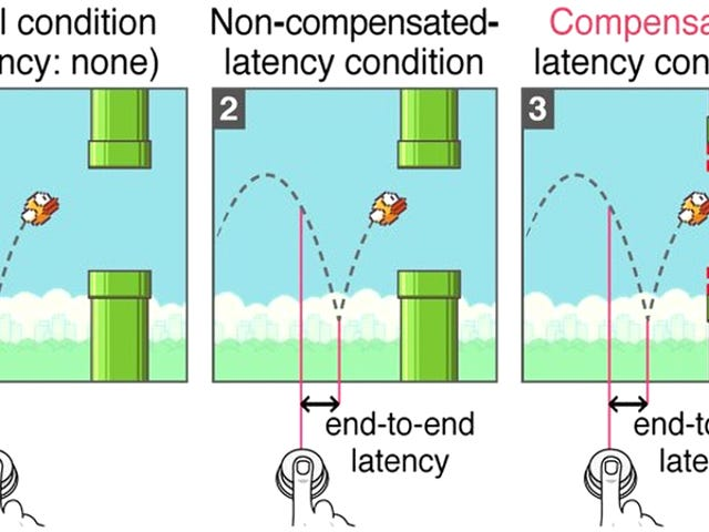 Researchers Designed a Video Game That Changes on the Fly to Compensate For Lag