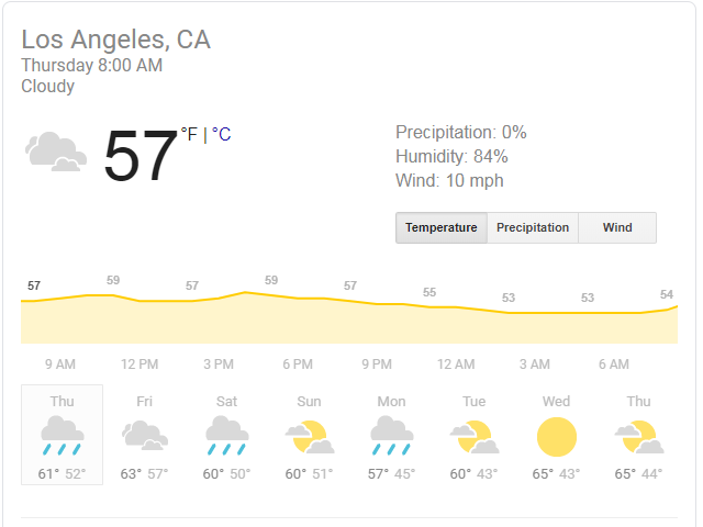 Stay warm out there everyone. Pray for us in LA