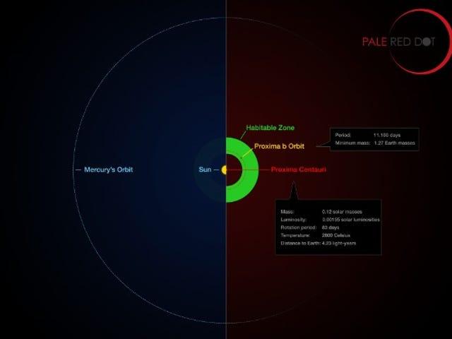 Oppo-Spaceship: Proxima Centauri Memiliki Planet Berbatu Di Zona Goldilocks
