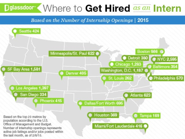 The US Cities With the Most Internship Openings