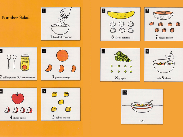 Draw Out Recipes for Kids Who Can't Read
