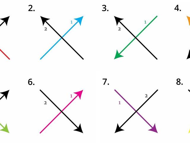 ¿Cuál es la forma correcta de escribir la letra x? Los usuarios de Twitter están divididos