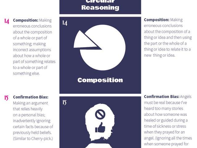 30 найпоширеніших способів втратити аргумент