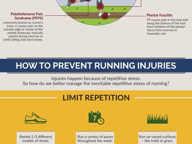 Infografis Ini Menjelaskan Cedera Berlari yang Umum dan Cara Mencegahnya