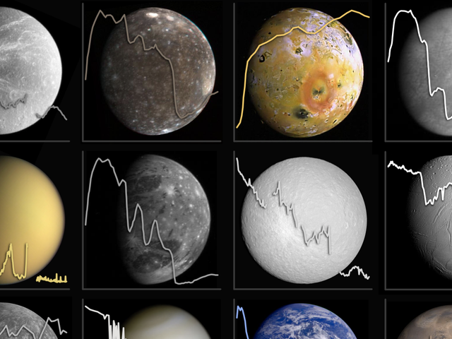 This Solar System Catalog Could Be Key to Finding an Earth-Like Exoplanet