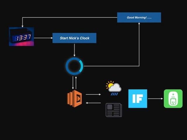 Build a Raspberry Pi-Powered, Alexa-Infused Alarm Clock