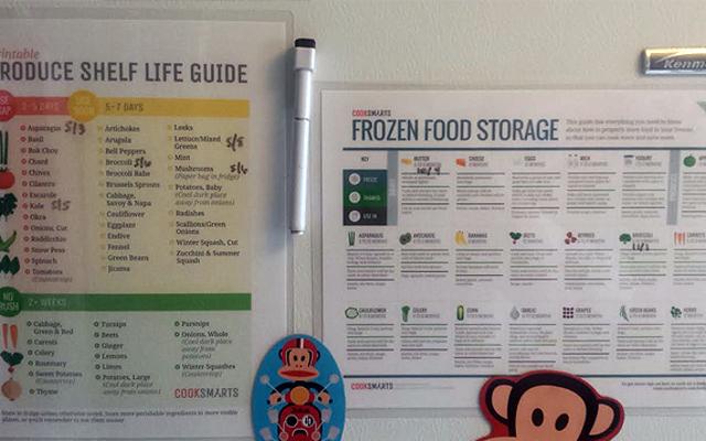 Bir daha asla yiyecek israf etmemek için bu grafikleri buzdolabınıza asın