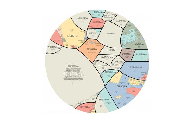 完全なインフォグラフィックで、世界を支配する言語
