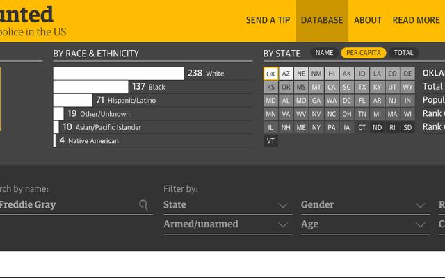 नया सार्वजनिक डेटाबेस इस साल पुलिस द्वारा मारे गए सभी लोगों को दिखाता है