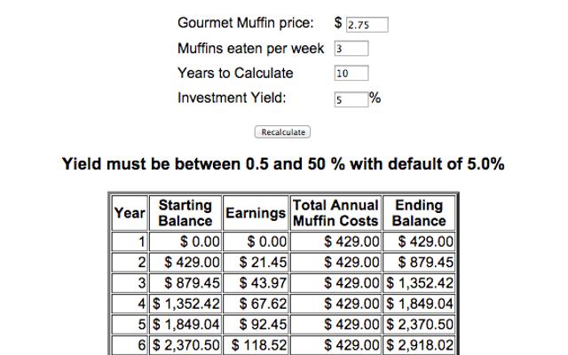 Calculez le coût d'opportunité de votre habitude de dépenser au fil du temps