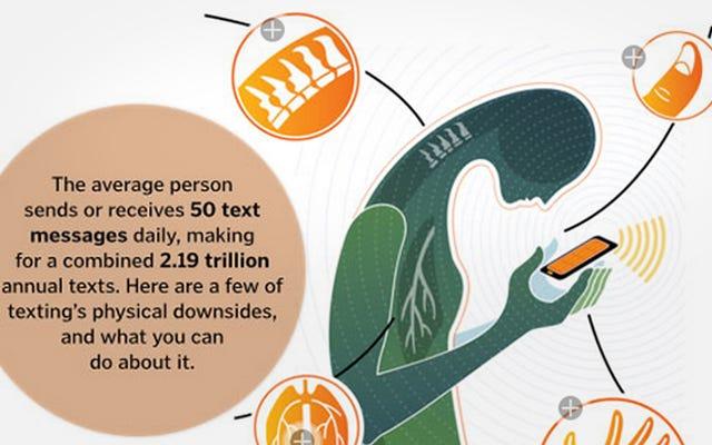 На этом рисунке показано влияние текстовых сообщений на ваше тело