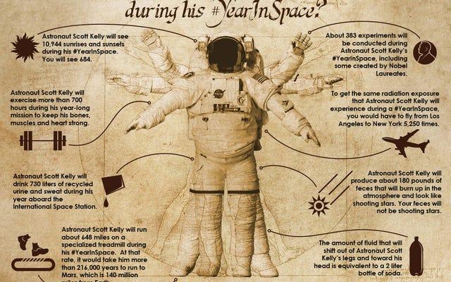 Uzayda Yaşam Dev Bir Bilim Deneyidir