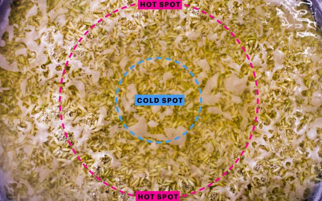Найдите горячие и холодные пятна на сковороде с помощью простого теста на кипячение