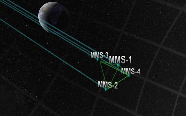 Satelity w niewielkiej odległości odbiły rekordy podczas badania burz słonecznych