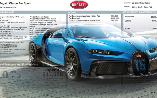 So sieht ein 4-Millionen-Dollar-Bugatti-Chiron-Fensteraufkleber aus