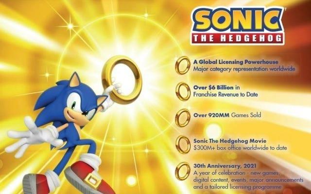 Когда Сонику исполняется 30 лет, Sega планирует несколько новых игр