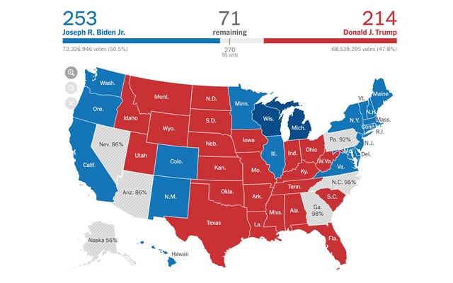 Nation nunca más quiere volver a ver el color rojo o azul