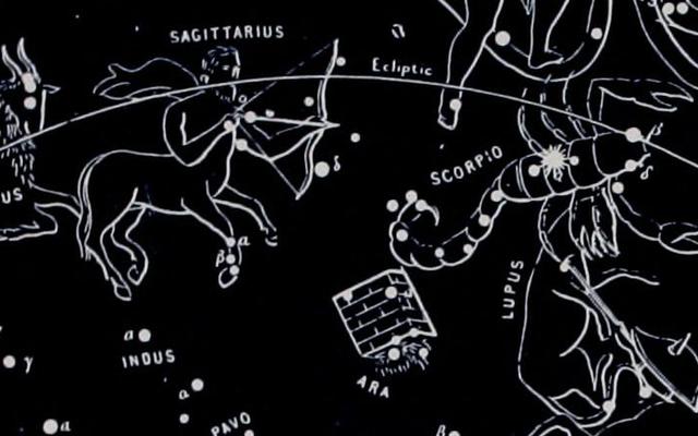 अपने ज्योतिषीय संकेत को जानना क्या वास्तव में उपयोगी है
