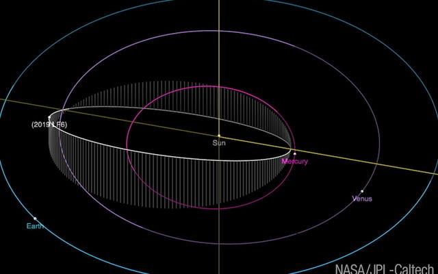 この小惑星は太陽に非常に近い軌道を回っており、その年はわずか151日続きます