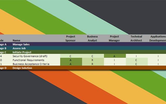 ใช้เมทริกซ์ RASCI เพื่อจัดการความรับผิดชอบในโครงการ