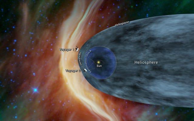 Voyager 2 phát hiện ra gợi ý rằng không gian giữa các vì sao ở gần đó
