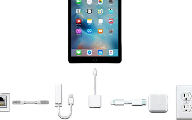 Hakuj razem sposób na podłączenie iPada lub iPhone'a przez Ethernet