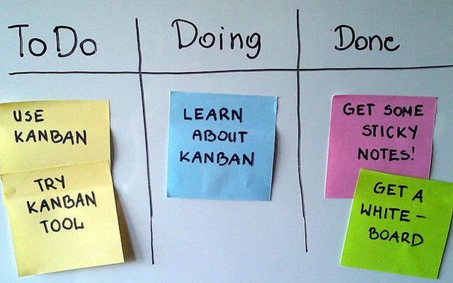 Productividad 101: cómo utilizar Kanban personal para visualizar su trabajo