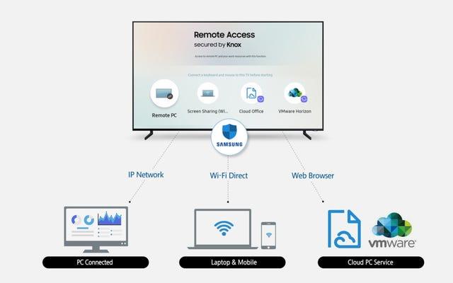 Fitur Akses Jarak Jauh Samsung Terdengar Seperti Chromecast pada Steroid