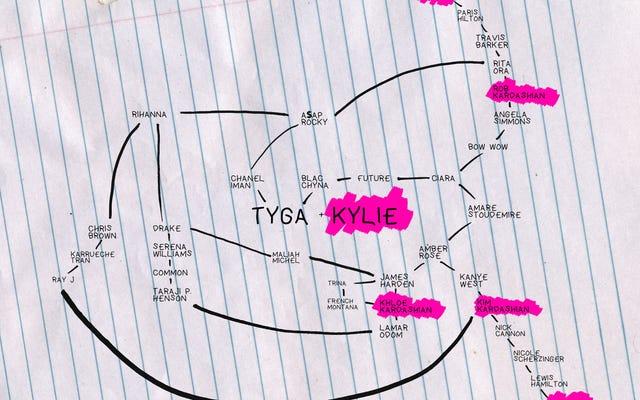 Le Web relationnel enchevêtré que Kylie Jenner et Tyga Hath ont créé, visualisé