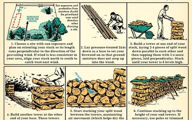 このグラフィックで冬を長持ちさせるために薪を完璧に積み重ねる