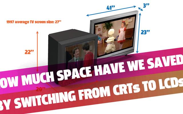 Jika Anda Pernah Bertanya-tanya Berapa Banyak Ruang Yang Dihemat AS Dengan Pindah Ke TV LCD, Wah, Anda Beruntung
