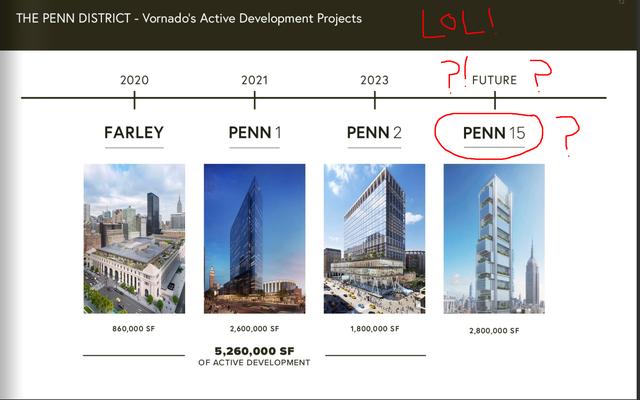 Здравствуйте, это здание на самом деле называется пенисом?