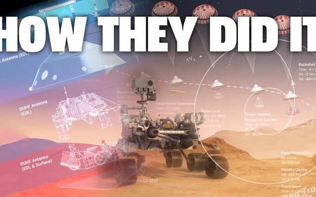 Как настойчивость НАСА приземлилась на Марсе: аэрокосмический инженер разбирает ее в увлекательных деталях