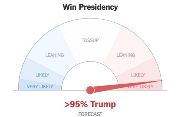 Le compteur de l'élection présidentielle en direct du New York Times baise avec moi
