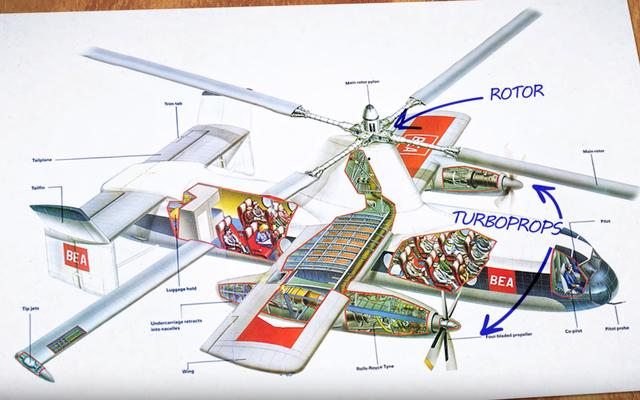 垂直離陸旅客機のロトダインが失敗した理由はここにあります