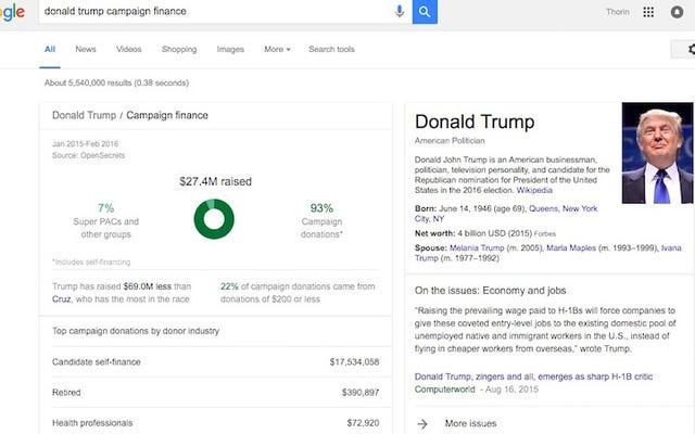 Google राष्ट्रपति पद के उम्मीदवार के खोज परिणामों में अभियान वित्त जानकारी जोड़ता है