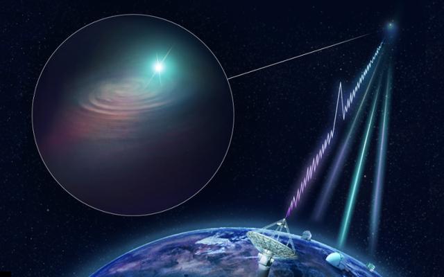 彼らは、まったく予期しない宇宙の領域で、神秘的な宇宙の電波爆発を検出します
