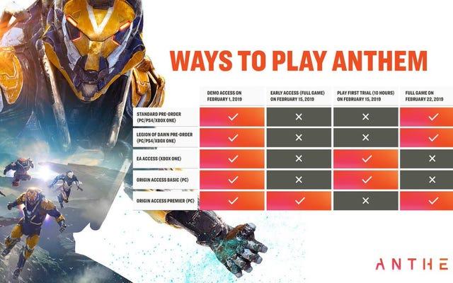 Anthemの断片化されたローンチは、オンラインゲームを素晴らしいものにするものを台無しにするリスクがあります