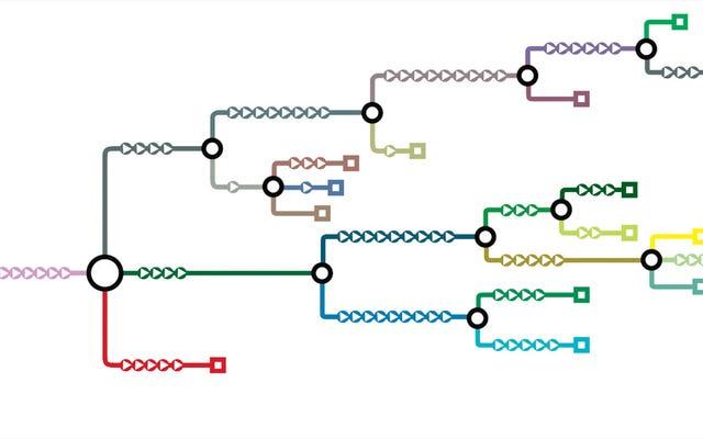 これらのマップは、神話上の「Choose YourOwnAdventure」の本の隠された構造を明らかにしています