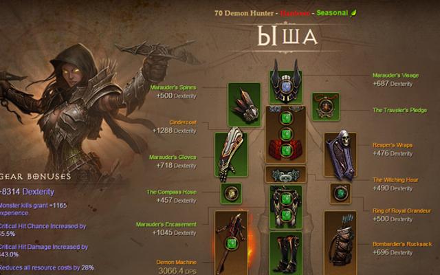Il giocatore di Diablo III raggiunge il livello 1.000 senza morire