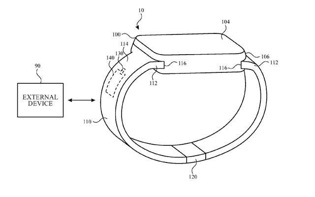 Apple, s'il vous plaît ne faites pas de trucs dans le bracelet Apple Watch