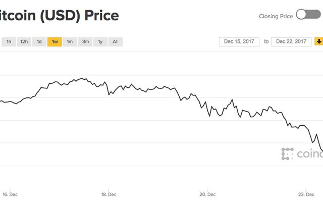 Come ottenere i tuoi soldi da Bitcoin